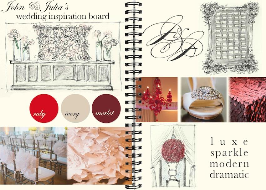 Wedding Luxe Modern Inspiration Board
