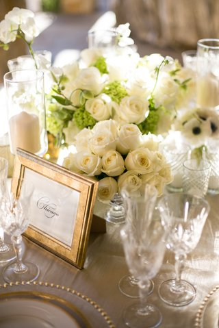 table-numbers-named-after-cities-creative-ways-to-mark-wedding-tables
