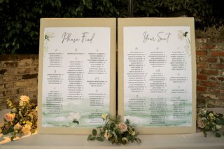 wedding-reception-please-find-your-seat-seating-chart-watercolor-flower-design-alphabetized