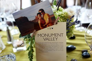 wedding-table-number-with-names-of-travel-destinations