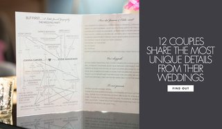 12-couples-share-the-most-unique-details-of-their-weddings-special-different-personal-real