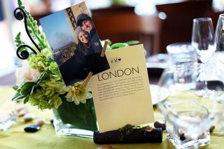 travel-destination-wedding-table-name-with-photo
