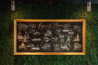 wedding-reception-cocktail-hour-chalkboard-sign-illustrations-drawings-trips-cities-events