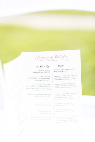 wedding-anniversary-vow-renewal-program-with-similarities-between-wedding-and-vow-renewal-details