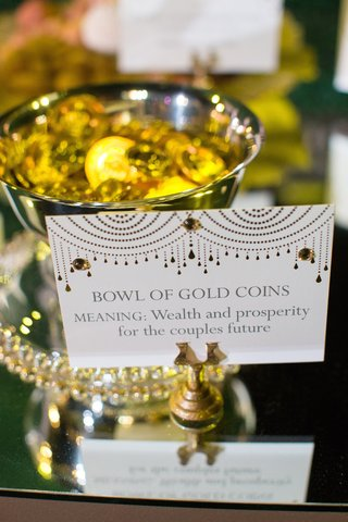 iran-sofreh-table-at-wedding-with-bowl-of-gold-coins