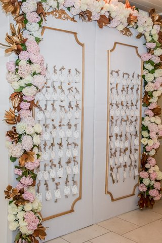 white-panels-with-keys-and-place-cards-surrounded-by-pink-and-white-hydrangeas-roses-at-wedding