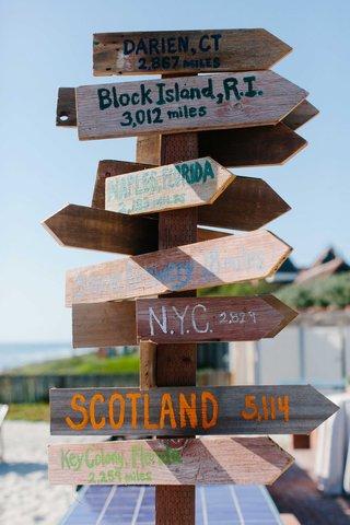 wooden-arrow-sign-different-places-miles-away-scotland-florida-new-york-beach-wedding