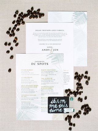 welcome-note-with-hashtag-and-list-of-favorite-spots-in-the-city-destination-wedding-starbucks-card