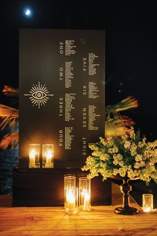 wedding-reception-seating-chart-eight-tables-evil-eye-destination-wedding-in-greece